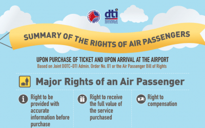Rights of Passengers Philippines